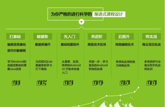 西安北大青鸟智荟校区Android软件工程师课程