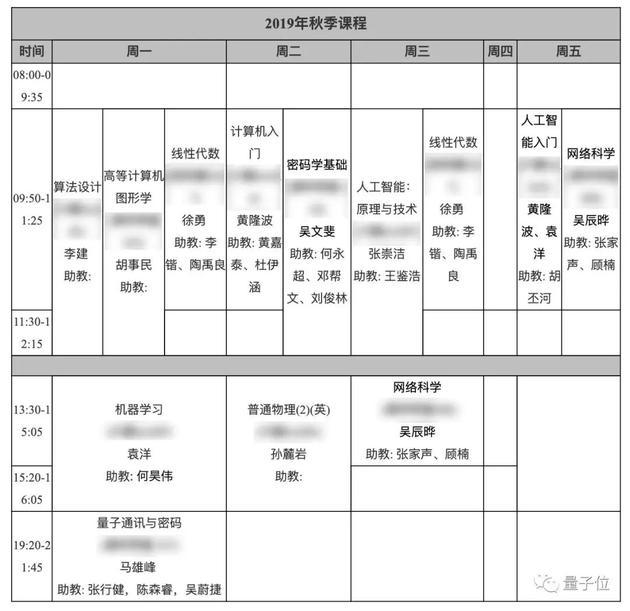 △智班2019年秋季课表
